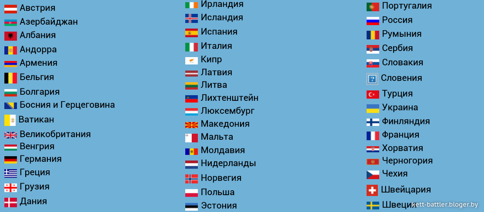 странами участницами болонского процесса